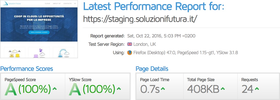 YSlow and PageSpeed results